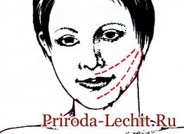 Поглаживание лица по основным косметическим линиям