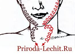 Растирание подкожной мышцы шеи и нижней челюсти